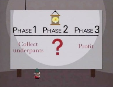 Underpants Gnome Capitalism